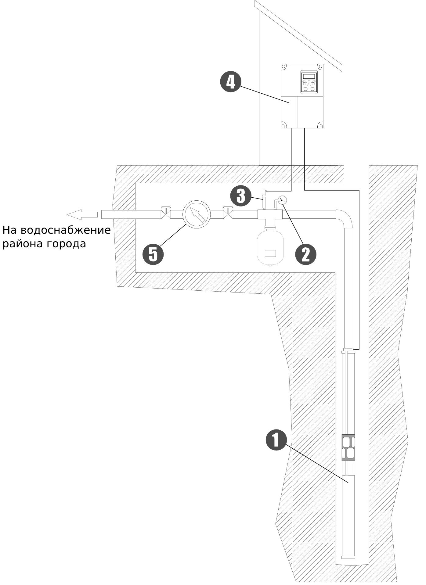 инструкция по эксплуатации автомагнитола alpha